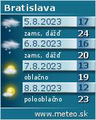 Predpoveď počasia :: www.meteo.sk