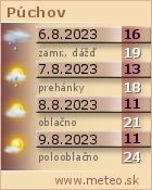 Predpoveï poèasia :: www.meteo.sk